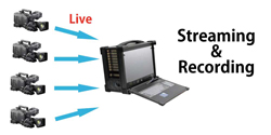 Telestream Wirecast Pro  - Matrox VS4 (4 channel Live Streamer & Recorder