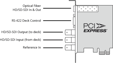 decklink-optical-fiber