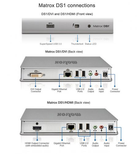 ds1_dvi_hdmi_connections