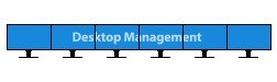 Desktop Management
