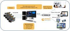 Организация прямой трансляции с помощью видеомикшера VMix & Matrox VS4 + Media Streaming Server Wowza