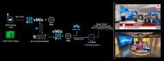 3D виртуальная студия vMix + Wasp3D