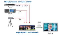 Маршрутизация сигналов с HDCP с BrightEye NXT