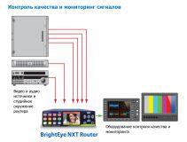 Котроль качества и мониторинг сигналов с BrightEye NXT