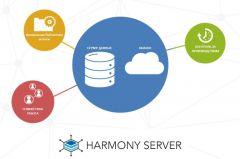 Схема Harmony Server 2
