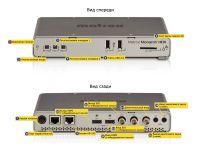 Monarch HDX - Интерфейсные порты