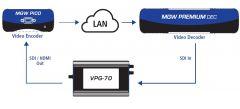 Использование Extensor VPG-70 для измерения задаржки сигнала в замкнутой цепочке видео