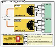 RS232 соединение