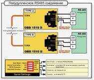 RS422 RS485 полудуплекс
