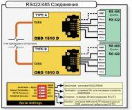 RS422 RS485 соединение