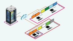 Комната управления трансляцией с использованием Matrox Extio3