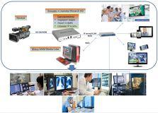 Пример использования энкодера и стримера Monarch HD и системы управления медиа контентом Metus MAM MediaCube для организации прямых трансляций в медицинских учреждениях и научных исследованиях