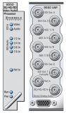 Ensemble Designs Avenue 9550 3G/HD/SD Video Processing Frame Synchronizer