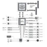 Схема подключений Matrox 4Sight GPm