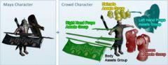Персонаж толпы, созданный в Maya Character и доработанный в Crowd Character  плагина Golaem Crowd