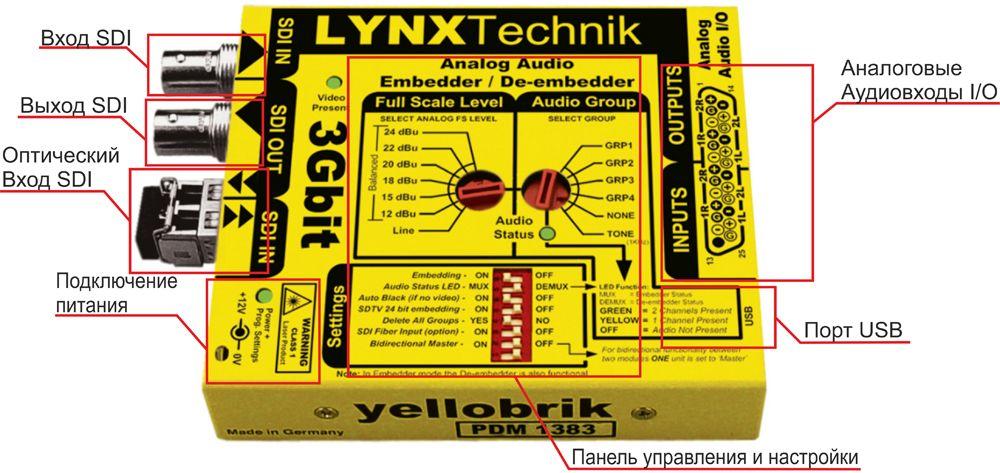 LYNXTechnik PDM 1383
